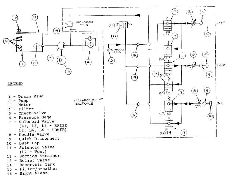 basta boat lift hydraulic wiring diagram wiring diagram for light rh lomond tw