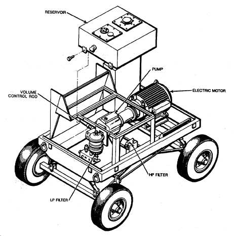 2001 S10 Engine Diagram further Reverse Flow Cooling System further Chevy 350 Lt1 Engine Diagram moreover Engine Coolant Flow Diagram Automotive Wiring additionally Gm 5 3 Engine Diagram. on lt1 cooling system diagram