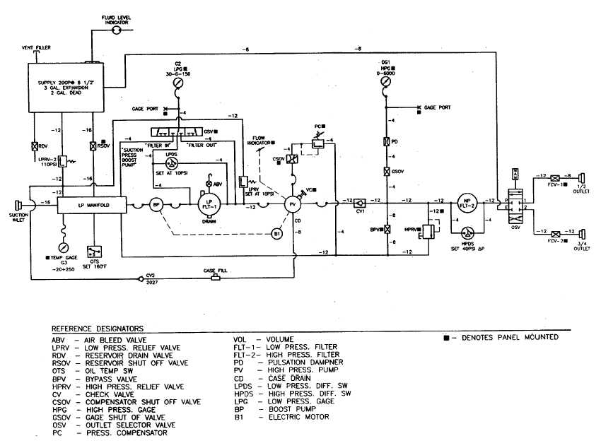 hydraulic  pneumatic and electrical schematic software