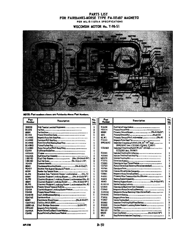 Parts List For Fairbanks Morse Type FM-XE4b7 Magneto