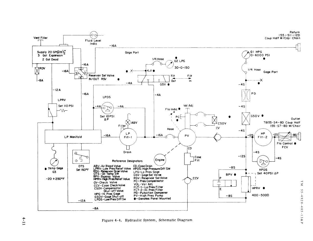 hydraulic test bench schematic wiring diagram