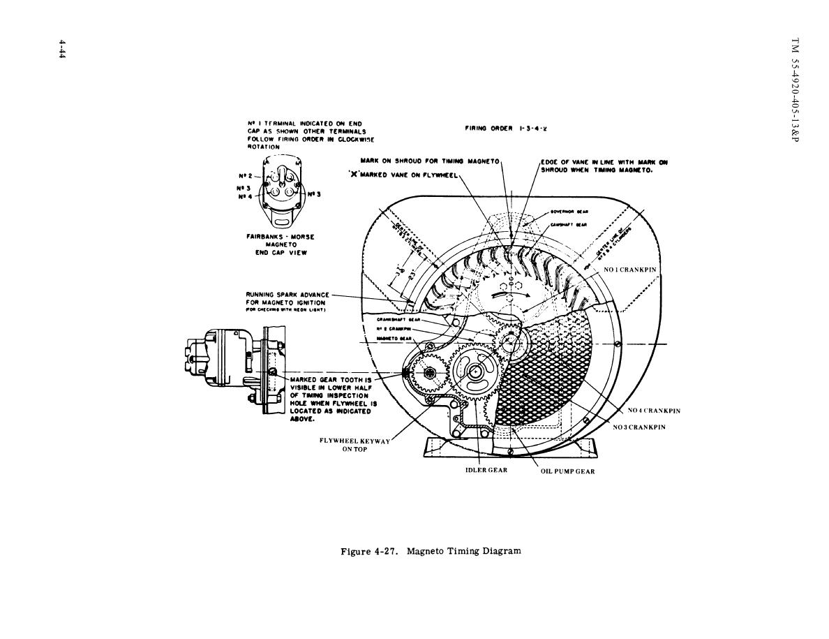 bendix pressure sensor location  diagram  auto wiring diagram