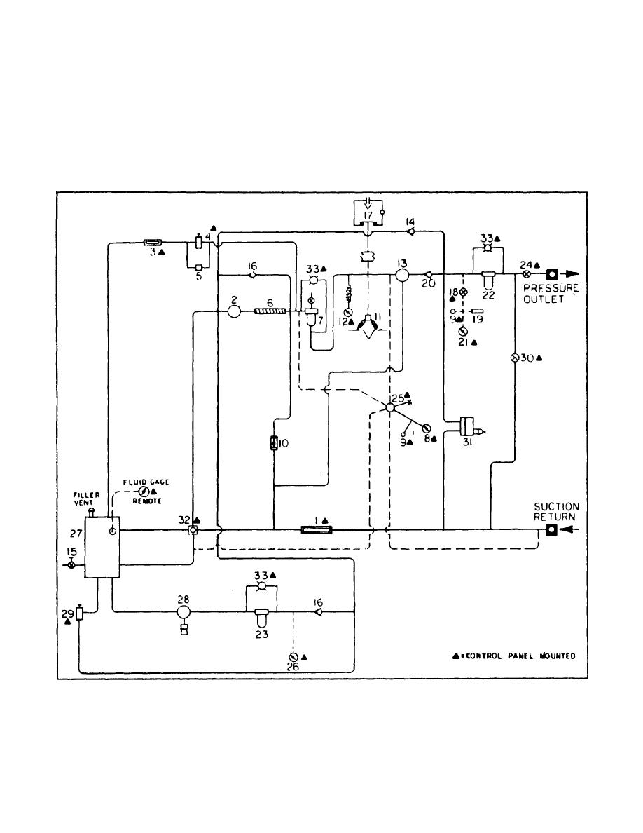 circuit diagram hydraulic